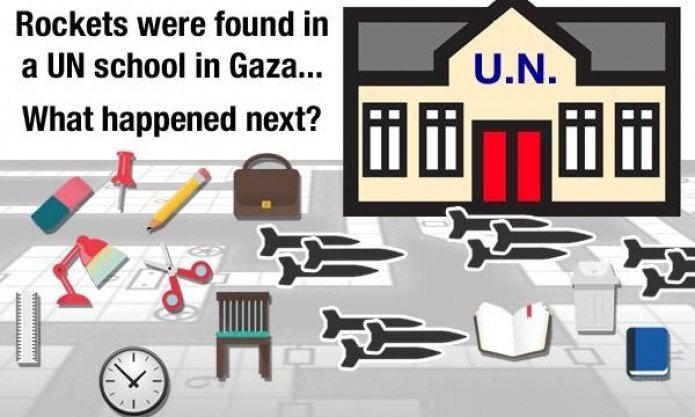 Shocker: UNRWA Finds Rockets in Gaza School......Again