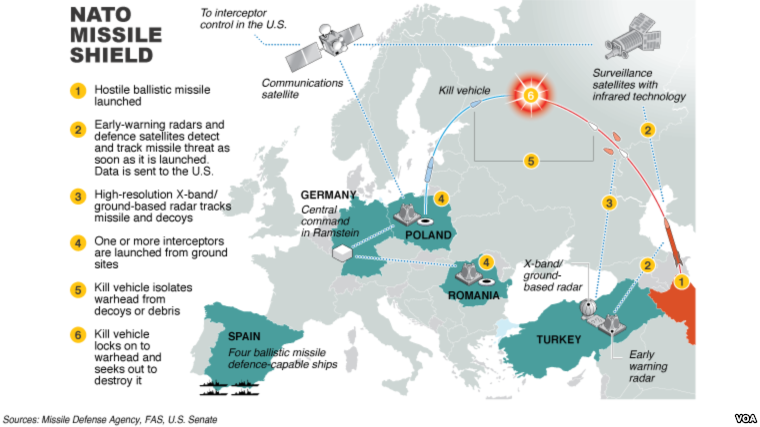 US Gears Up Missile Defense System In Europe To Russias Ire - Map of us missile defense systems