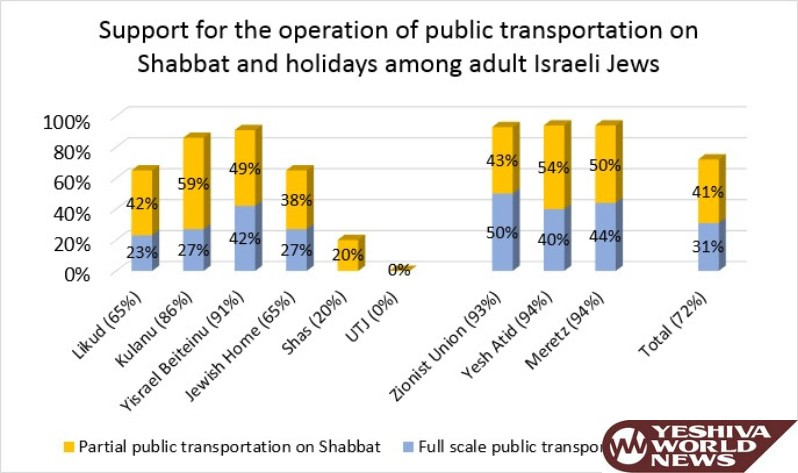 PHOTOS: Hiddush Poll: 62 Percent Of The Jewish Israeli Population Support The Right Of Conservative And Reform Converts To Use State Mikvaos