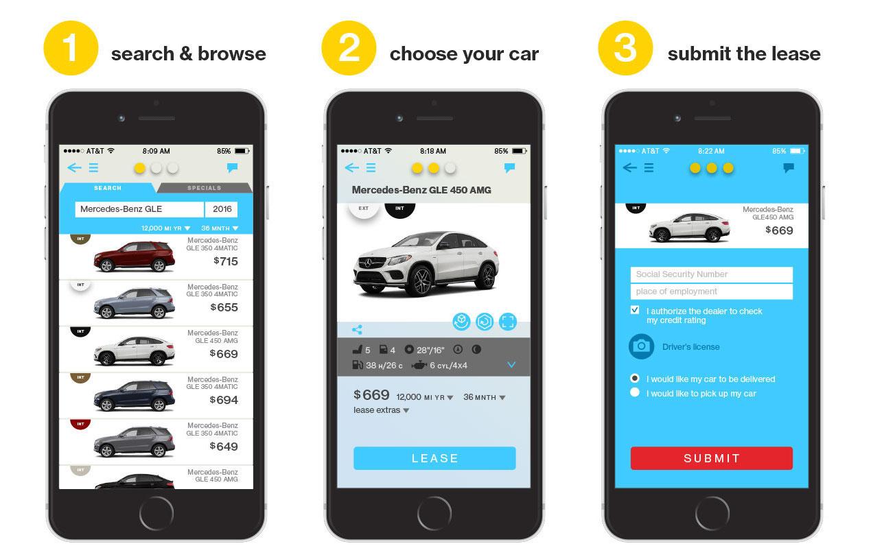 Car Leasing Soft Credit Check