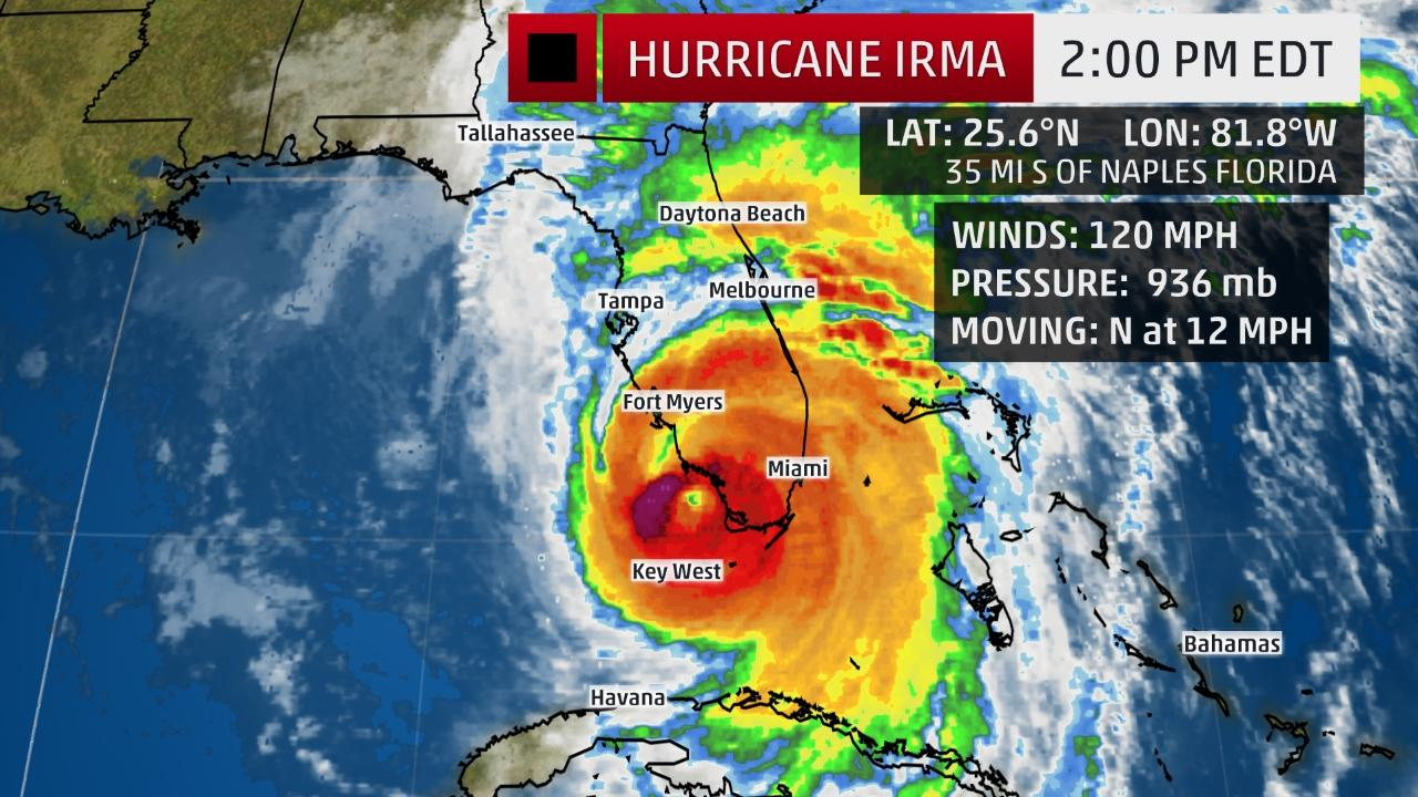 The Latest Faster Moving Hurricane Irma Weakens To
