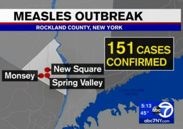 Image result for Citing measles emergency, this county just banned unvaccinated children from public places